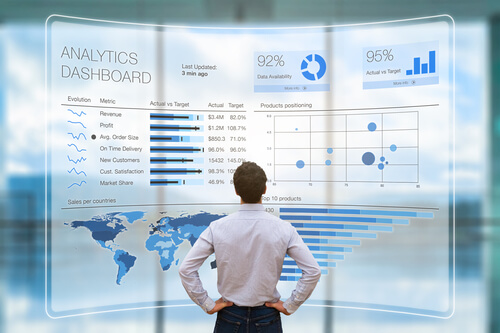 Business Intelligence, importance of business intelligence, Inspirisys business intelligence