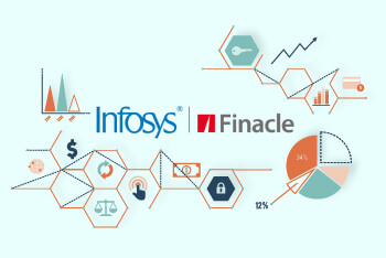 How banks are using Finacle - Key features