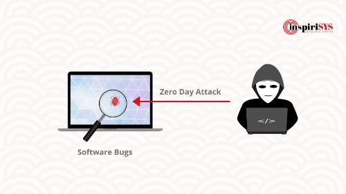 zero day attack, inspirisys vulnerability services, web application firewall
